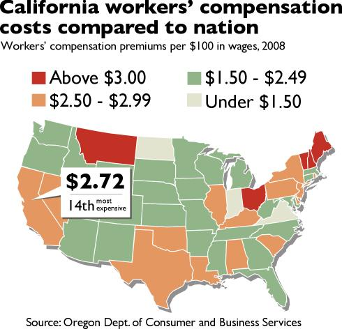 california workers comp settlement amounts